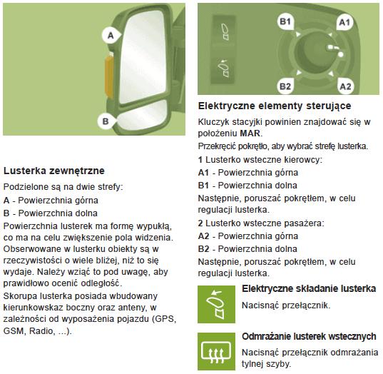 Kamperowe ABC - Peugeot Boxer - lusterka -instrukcja
