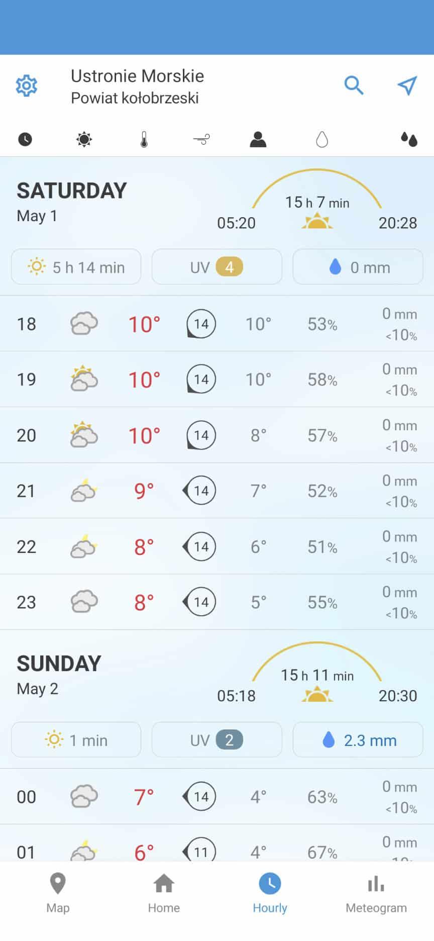Foreca - prognoza pogody